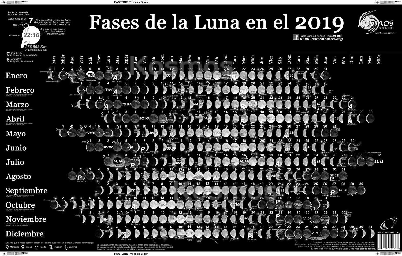 Fruit Caricature Calendario Lunar 2019 Mexico Pdf